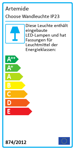Choose Wandleuchte IP23Energy Label
